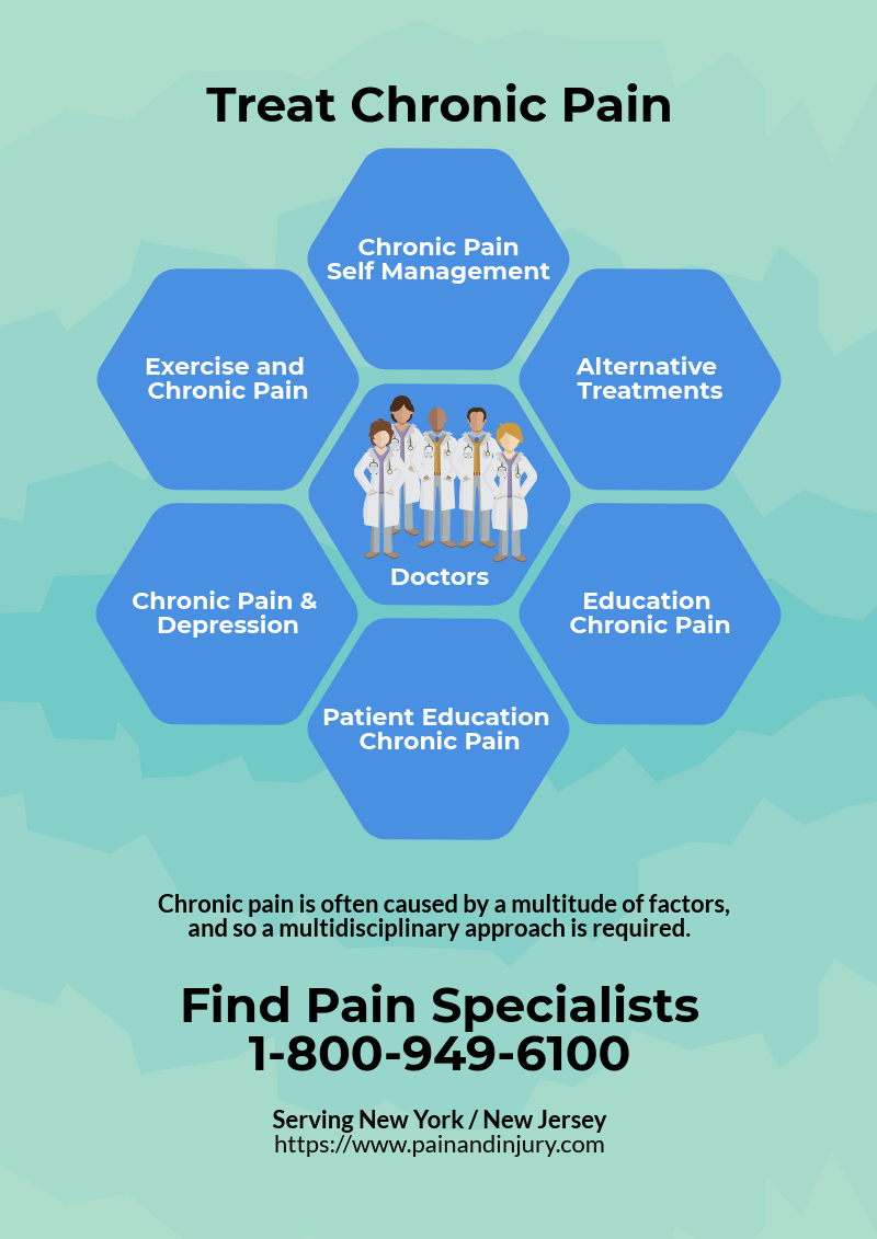 Find Brooklyn Pain Specialists