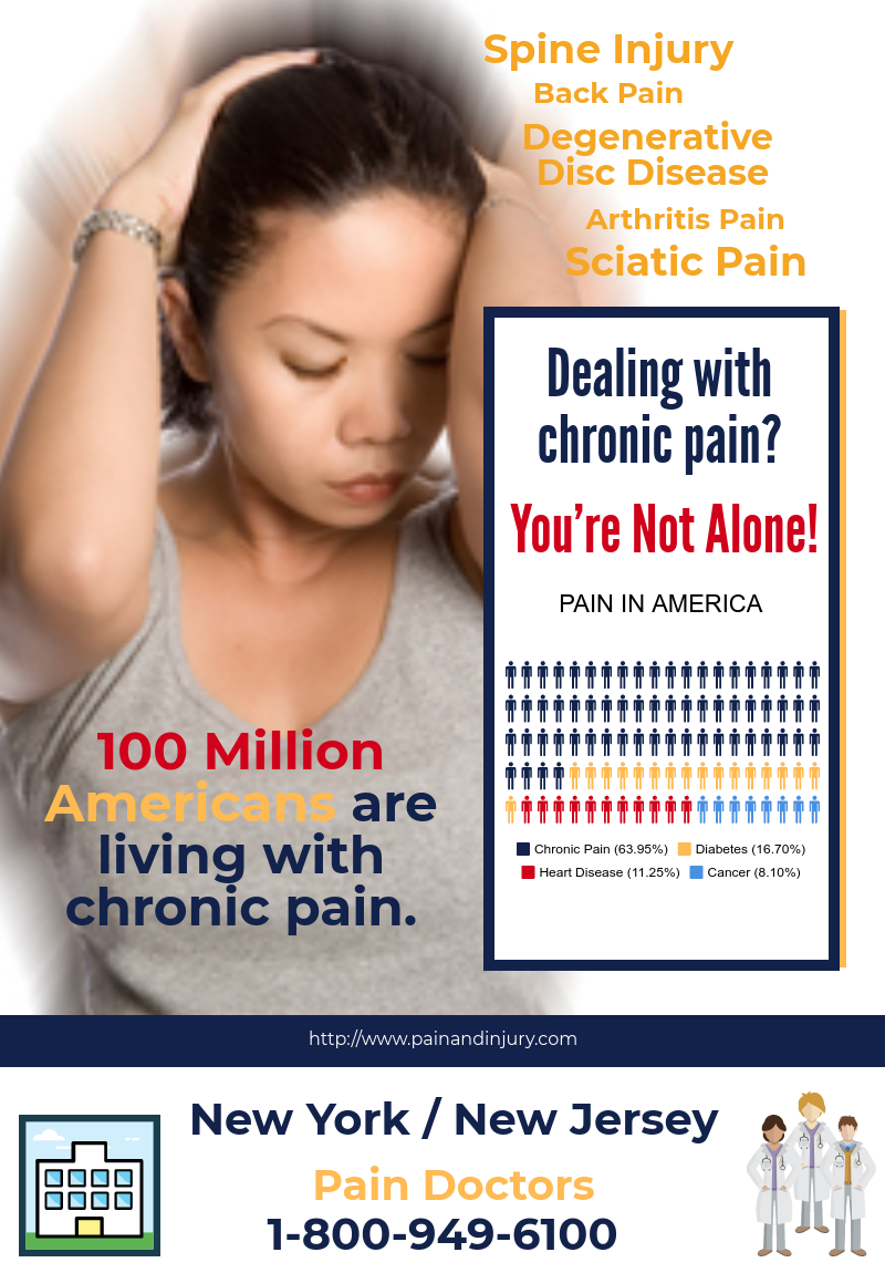 An estimated 100 million Americans live with chronic pain.
