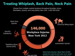 Workplace Injuries New York Healing Touch