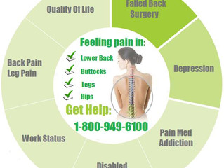 Debilitating Back Pain