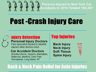 Car Accident Injuries - Ask The Doc.