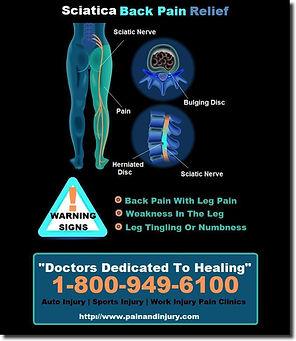 Sciatica Back Pain Relief