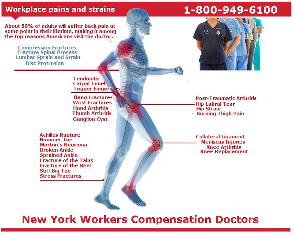 Workplace pain and strain