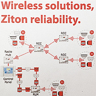 Ziton ZPR868 868 MHz, Multi-channel, Bi-directional Radio Loop Module