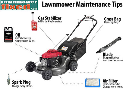 Honda Lawn Mower Wonu0027t Start