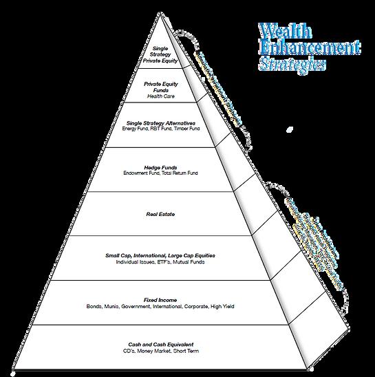 advanced wealth strategies.PNG