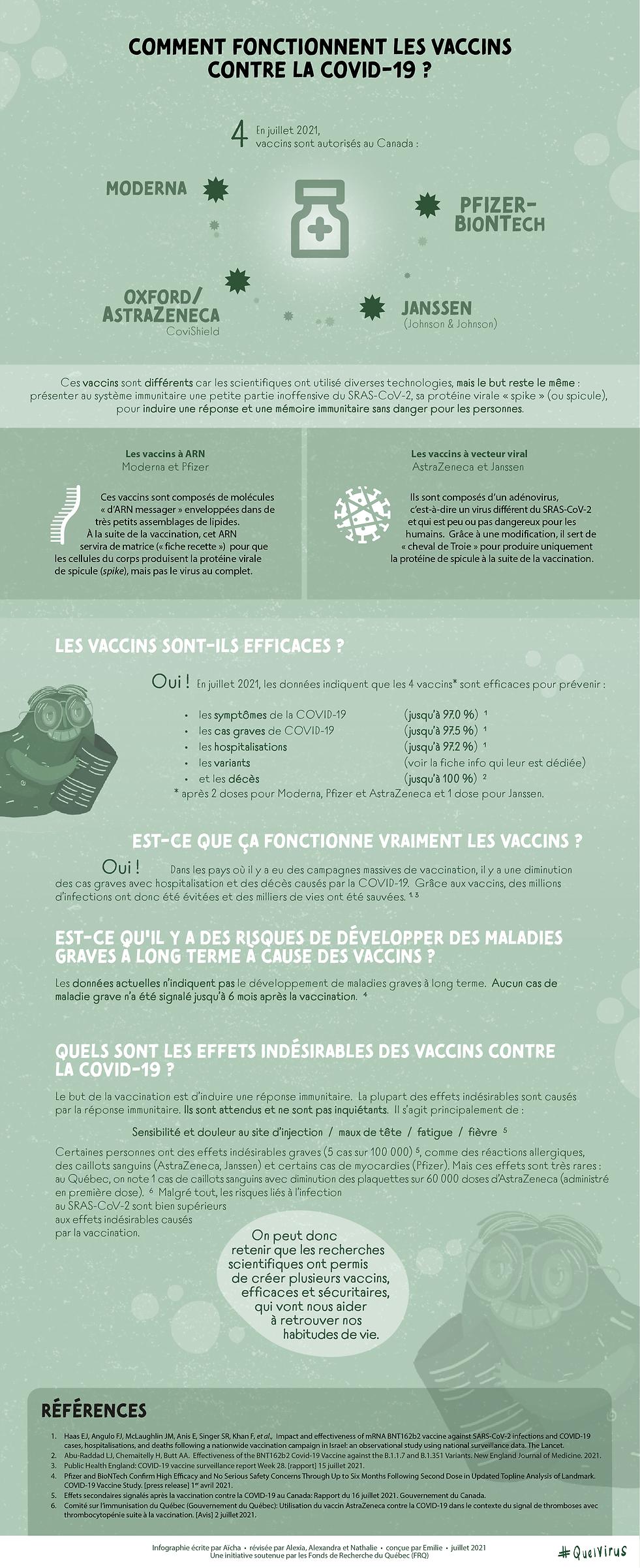 Fiche-info sur le fonctionnement des vaccins contre la COVID-19.