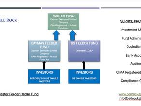 Cayman Master Feeder Fund - Hedge Fund Formation & Structuring
