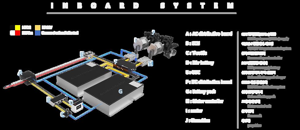 inboard system diagram alienrobot