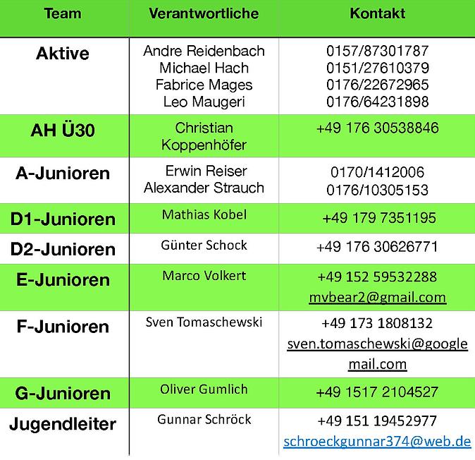 Trainer_Verantwortliche-Phönix_Otterbach.tif