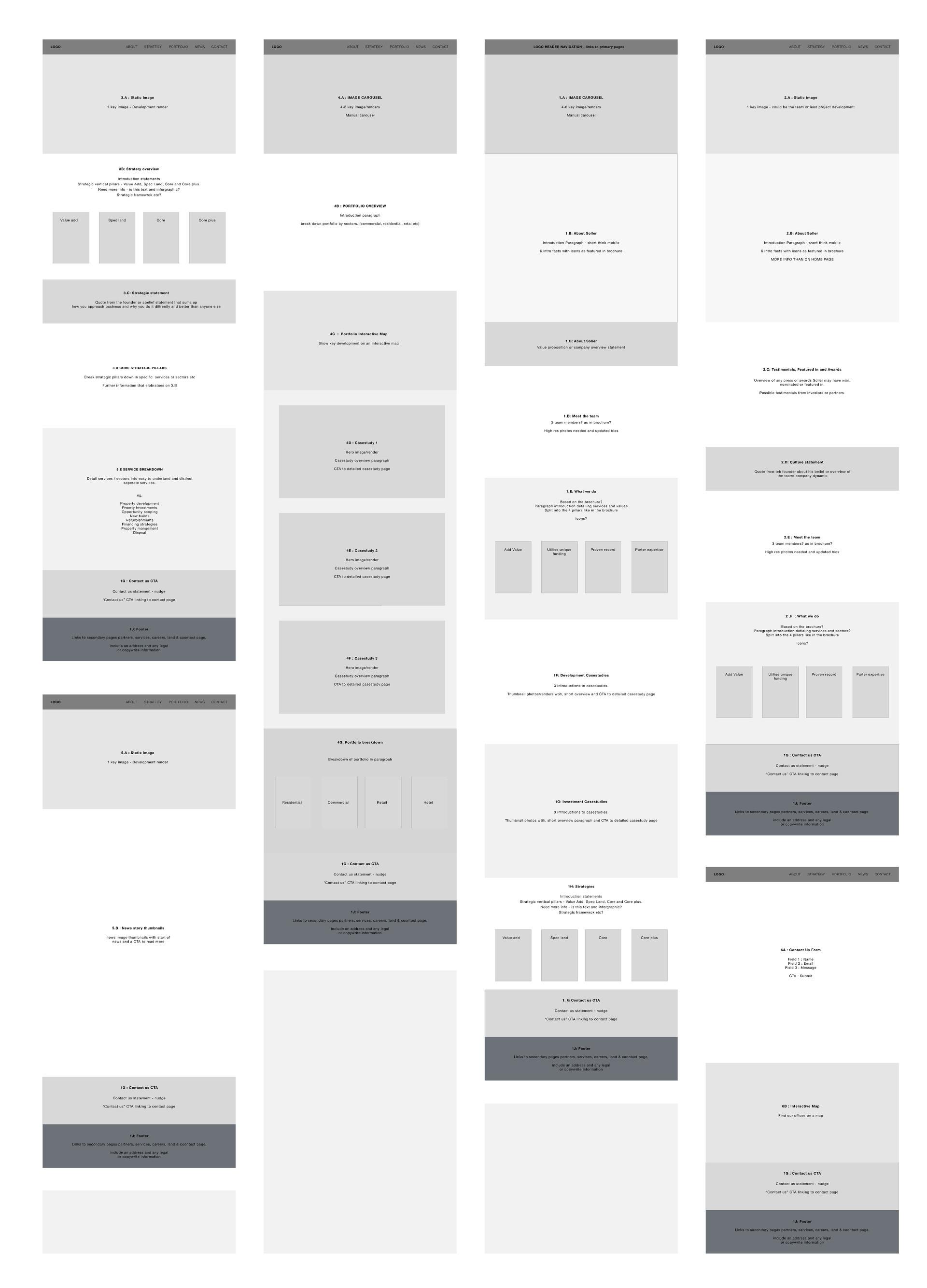 Soller Casesudy Assets copy-01.jpg