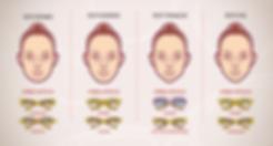 formato do rosto, modelos de óculos, formato óculos, óculos redondo, óculos gatinho, acetato, óculos de sol, lentes sol, tendencia óculos, lançamento, comprar óculos de sol, verão 2016, inverno 2016, lages, erechim, sc, rs, ótica, formato de óculos ideal, rosto quadrado, rosto redondo, rosto triangular, rosto oval, combinar oculos rosto