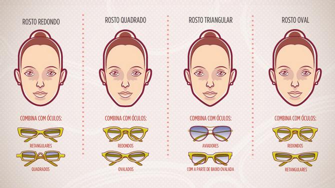 O modelo ideal de óculos para cada formato de rosto