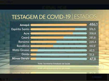 TV Globo - 29/05/2020