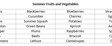 Eating Seasonally and Sustainably for our Health and Wallets