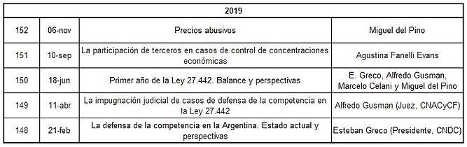 Foro Competencia - Desayunos 2019.jpg