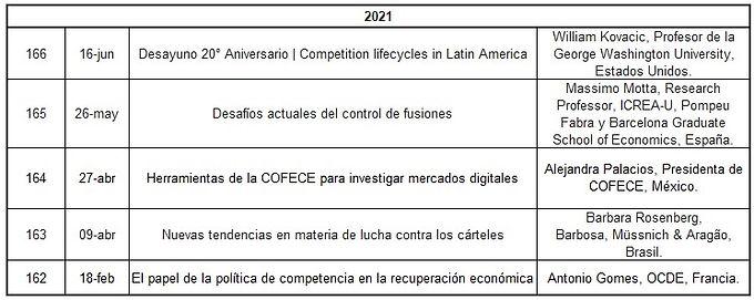 Foro Competencia - Desayunos 2021.jpg