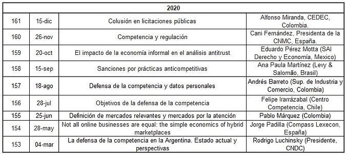 Foro Competencia - Desayunos 2020.jpg