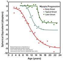 Myopia Estimator.jpg