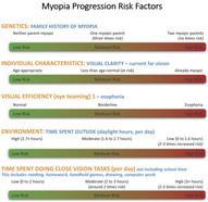 RiskFactors.jpg