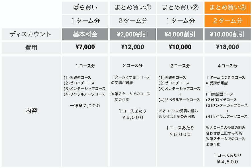スクリーンショット 2021-05-01 2.36.34.png