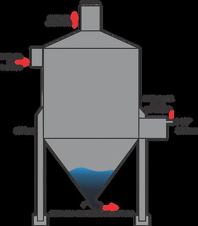 Lavador de gases flavourmix.png