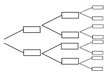 BTA - Tree Diagram.png