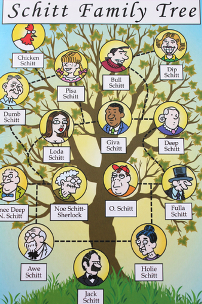 Schitt Family Tree
