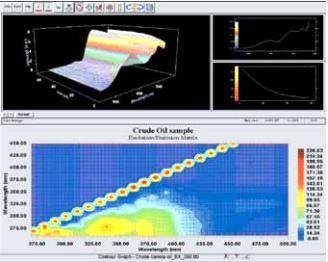 Результаты спектрофотометра