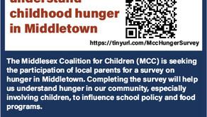 Parents: Take the Childhood Hunger Survey!