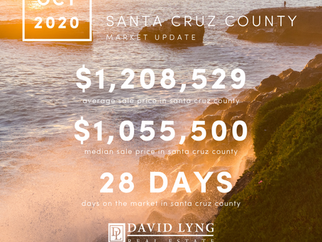 Market Update - Santa Cruz County October 2020