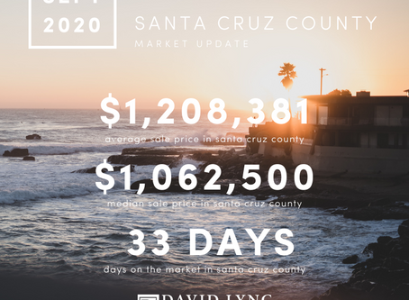 The numbers are in! Santa Cruz County September 2020 Market Update