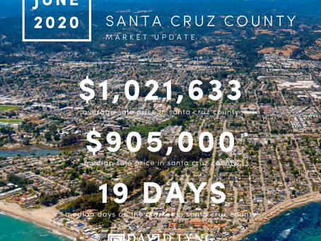 Market Update June 2020 – Santa Cruz