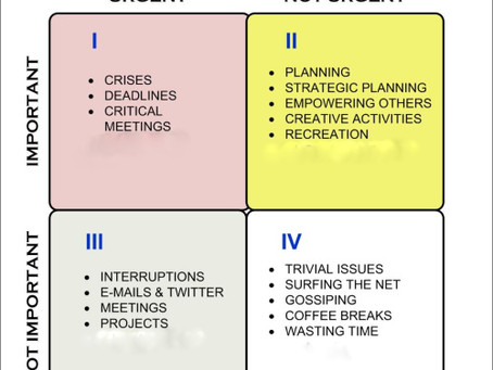 Make time for reflective planning.