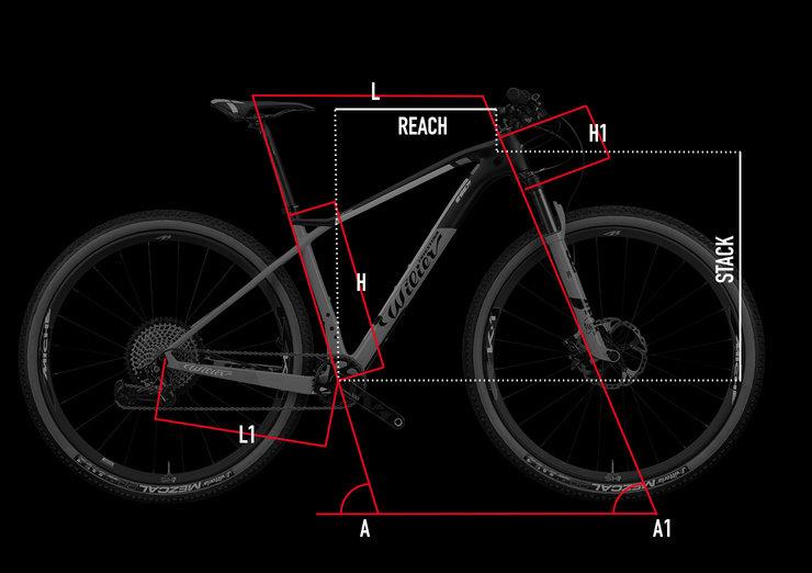 110X geometric graphics