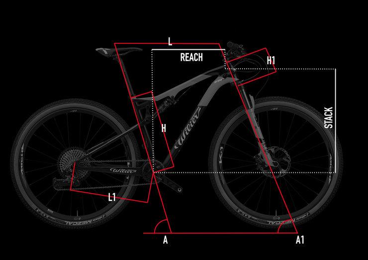 110FX geometrics