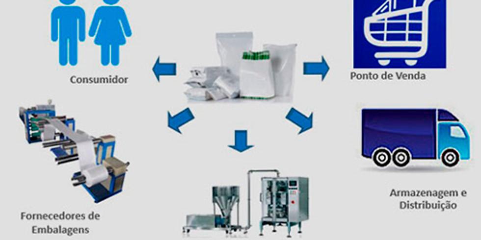 Curso Online - ABRE: Fundamentos de Desenvolvimento de Embalagens (1)