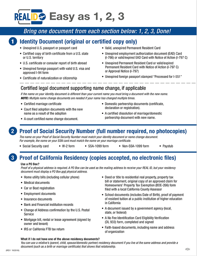 California's Real ID Extended Until April 1, 2019 | Speedy Insurance