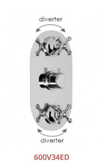 Cifial Edwardian 3 Control Thermostatic Valve With Double Diverter