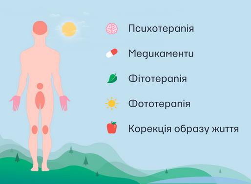 Псоріаз - причини, симптоми та лікування псоріазу фітотерапією