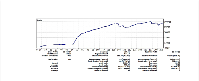 Forex Trading Para Traders Iniciantes 70