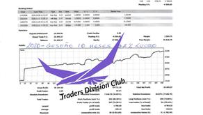 Como Provas de Ganhos de Trader !!!
