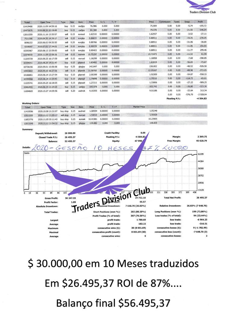 CURSO | FORMAÇÃO | MENTORIA | SEMINÁRIOS | ESCOLA | UNIVERSIDADE | GESTÃO DE CONTAS | FOREX TRADING BRASIL | TRADING FOREX BRASIL | TRADING FOREX PORTUGAL | FOREX PARA INICIANTES | MENTORIA AVANÇADA FOREX 2021 / 2022 | | FORMAÇÃO AVANÇADA FOREX 2021 / 2022 |  u8