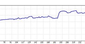 R$9.830,00 reais por mês na época mais critica da economia Mundial lhe dava jeito não dava?