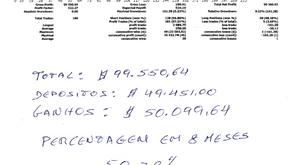 Curso/Formação Trader Profissional forex brasil Portugal ganhos até nos momentos mais críticos.