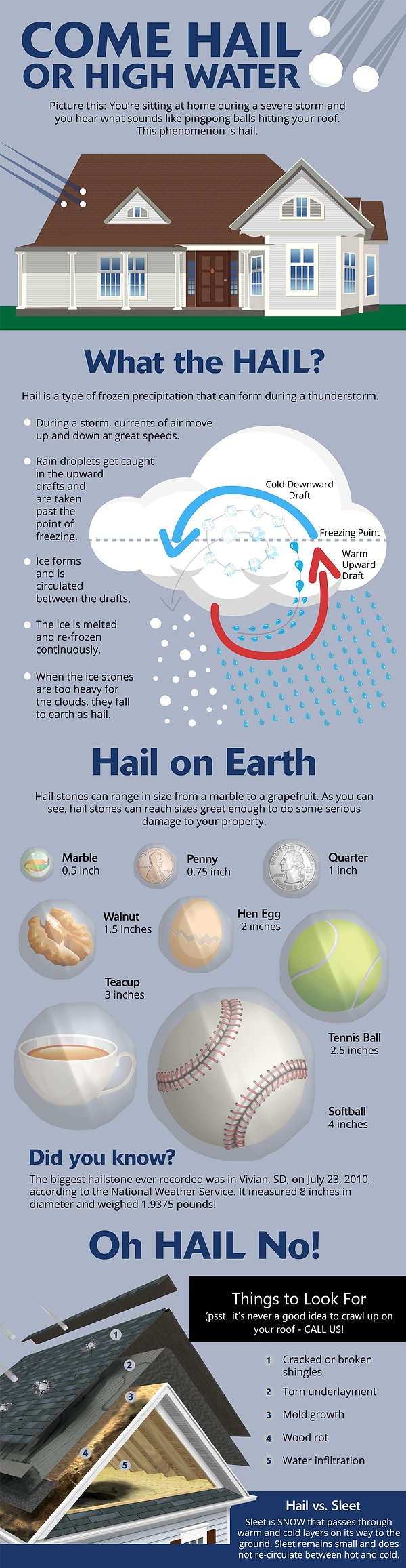 prs construction wind hail infographic.p