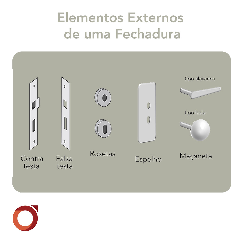elementos-externos-fechadura