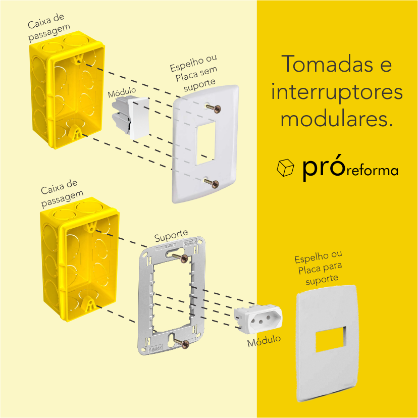 Como instalar tomadas e interruptores; O que comprar tomadas e interruptores