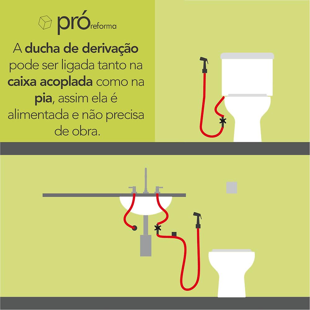 ducha-com-derivacao-vaso-e-pia