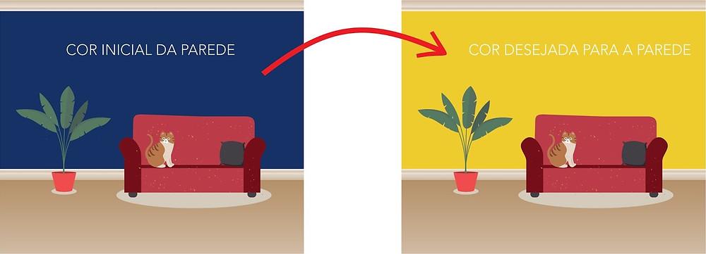 como-pintar-parede-sistema-tintométrico-dicas-de-reforma-pintar-a-casa